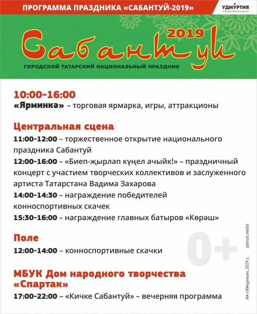 Национальный праздник «Сабантуй» пройдет в Ижевске 29 июня, фото-1